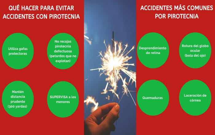 Consejos para evitar accidentes con pirotecnia
